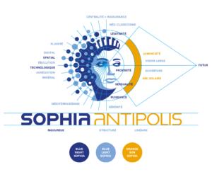 Tout l'attention est concentrée sur la personnification de Sophia.