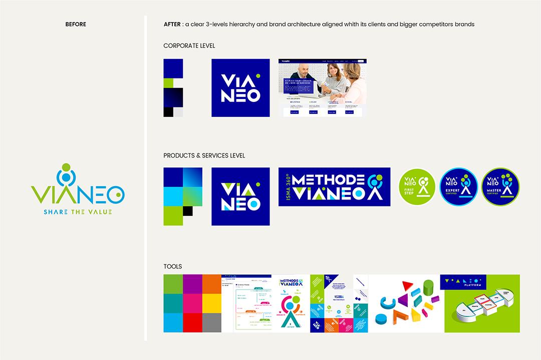 Rebranding - Architecture de marque Vianeo