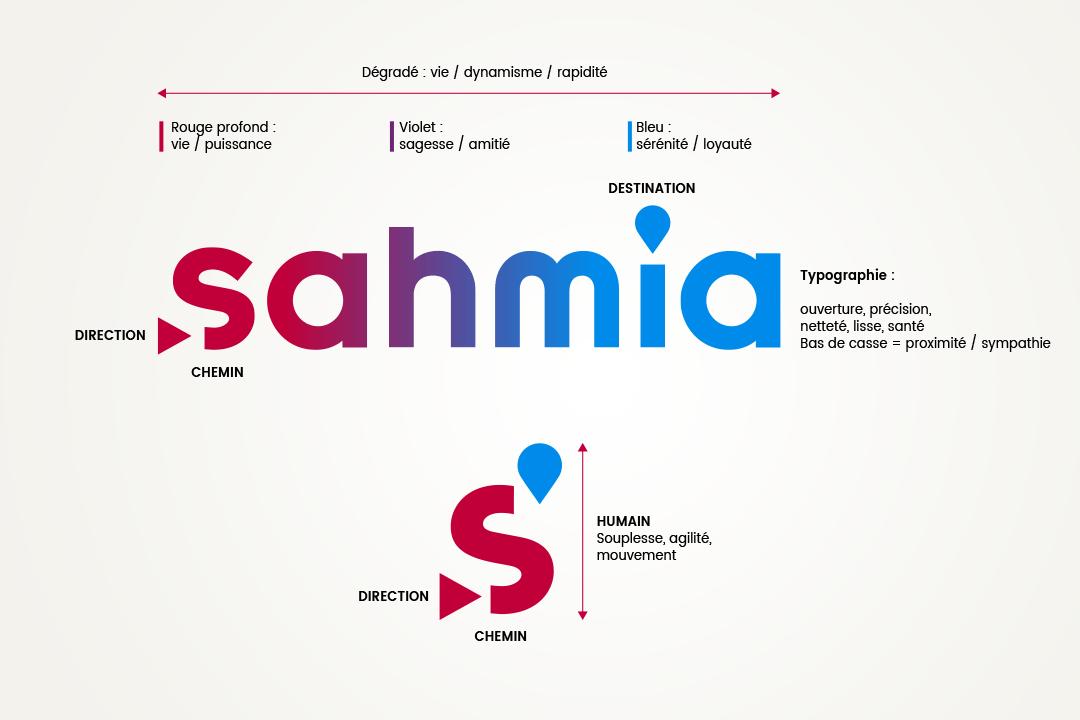 sahmia - Logotype