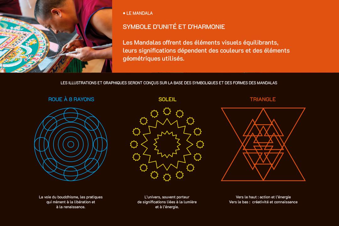 Extrait de la charte graphique Everest Isolation - Crédit BrandSilver