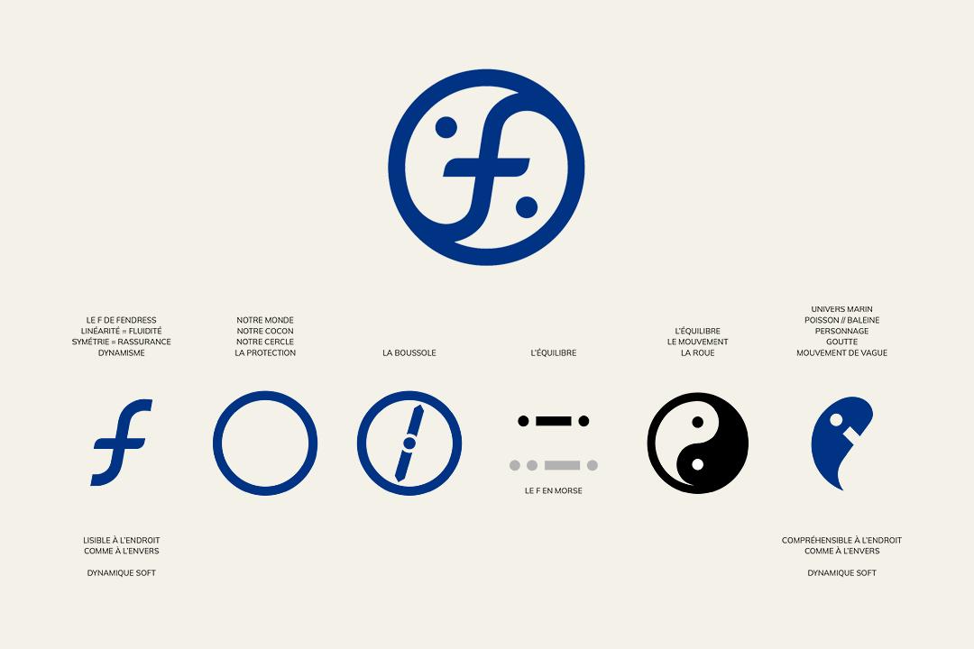 Logotype Fendress - Crédit BrandSilver