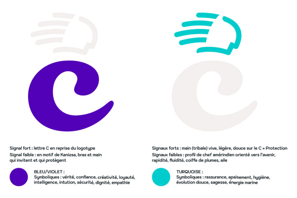 Logotype Chepakee - crédit BrandSIlver