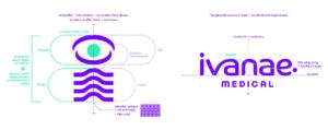Logotype et concept créatif Ivanae - Crédit BrandSilver